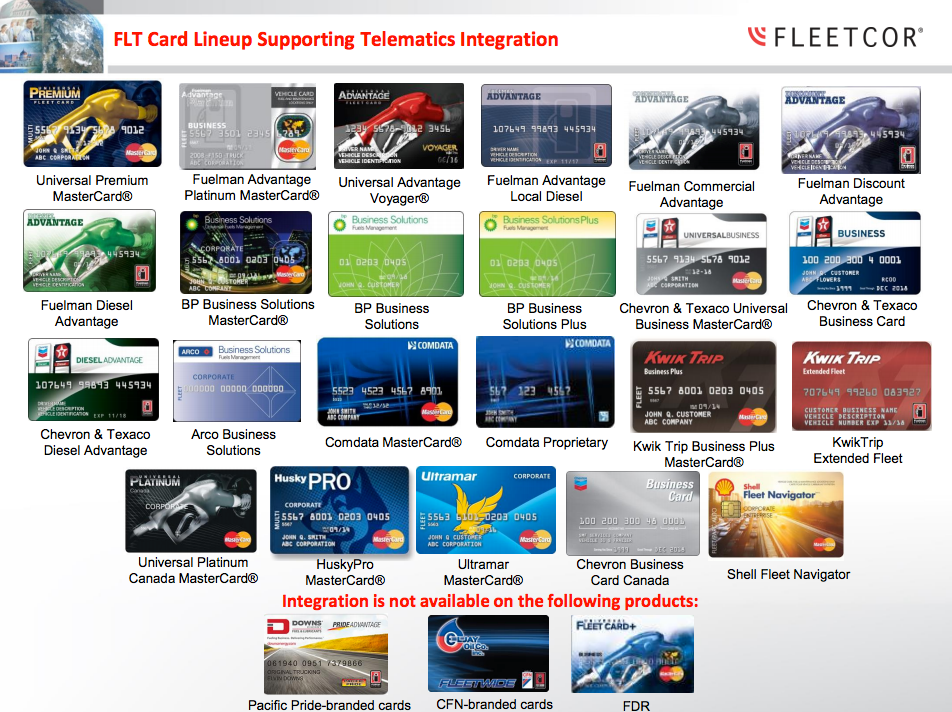 Fantastic Fuel Cards For Businesses Ideas - Business Card ...