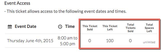 Show Ticket Sale Info?