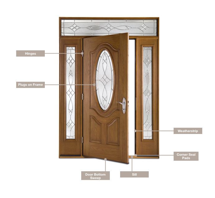 Parts Of A Door : Therma tru common replacement parts for doors grand