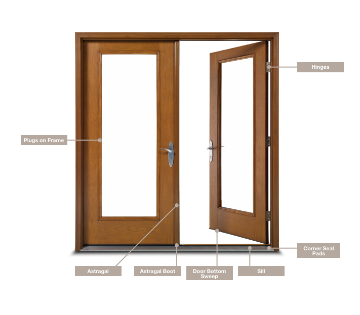 Therma tru patio door parts 1000 images about doors on Exterior door components