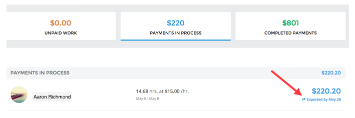 Expected Payment Date