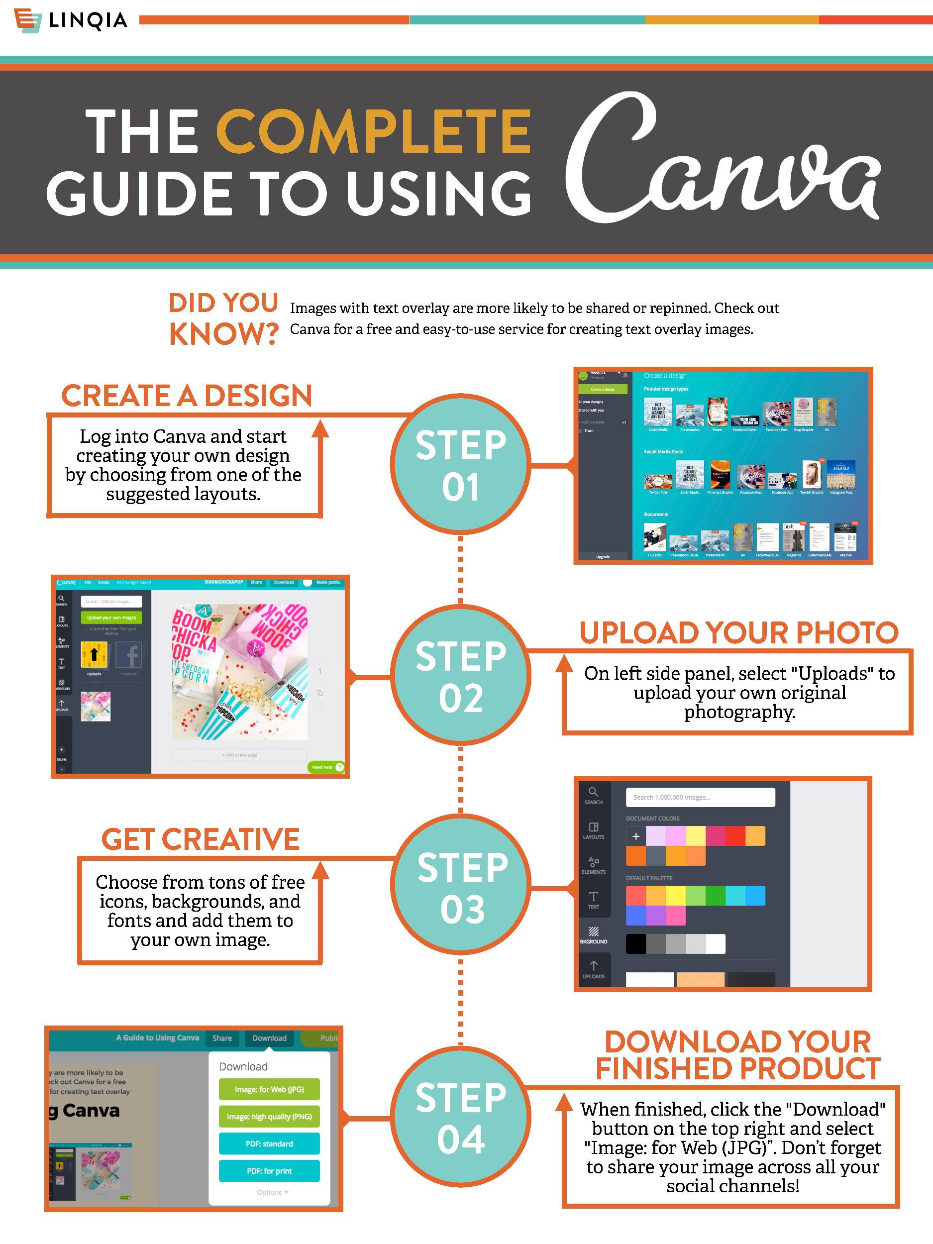 Infographic in canva