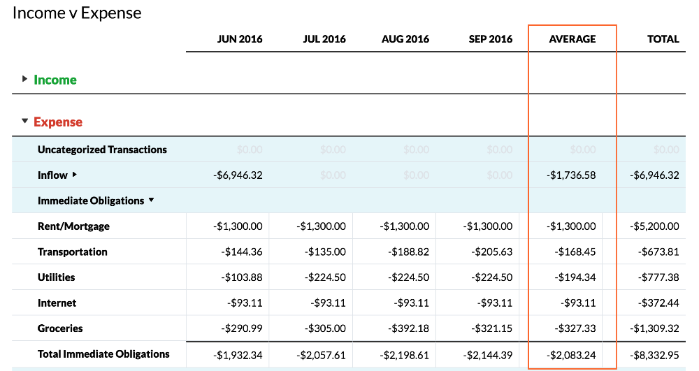 Income v Expense Report - YNAB Help