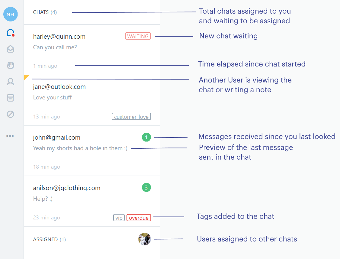 Helpscout Beacon 2.0 about the chat interface - help scout support