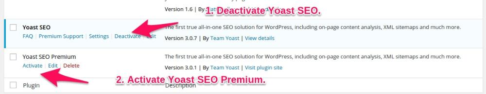 yoast premium activation