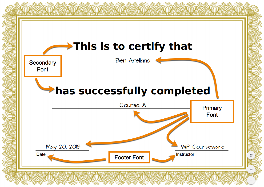 How to change fonts on Certificates - WP Courseware Support