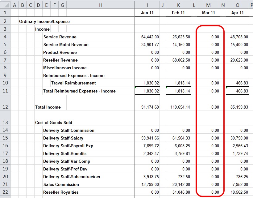 If This Is The Case In Your Income Statement, You Will Need To   How Do I Make A Profit And Loss Statement