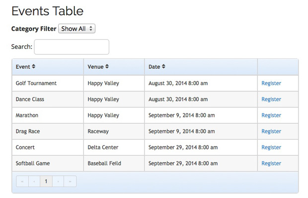 Events List Table Template - Event Smart Support