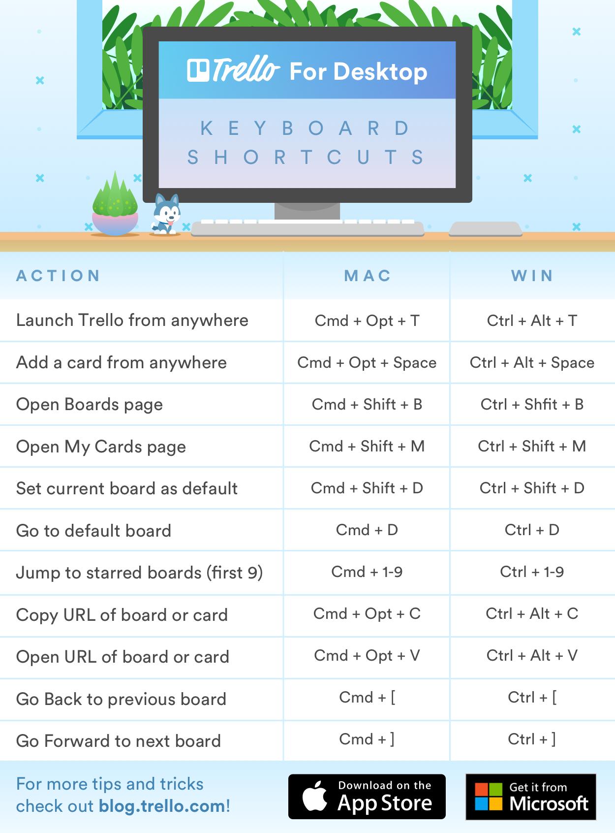 Trello Desktop Apps - Trello Help