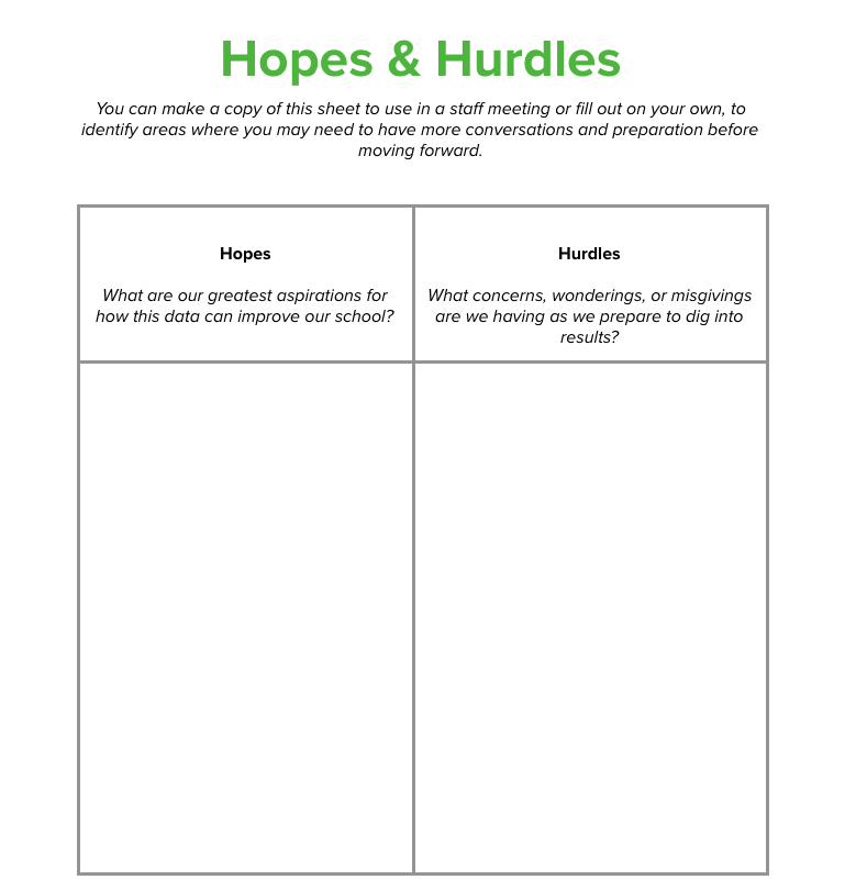 Hopes and Hurdles Worksheet