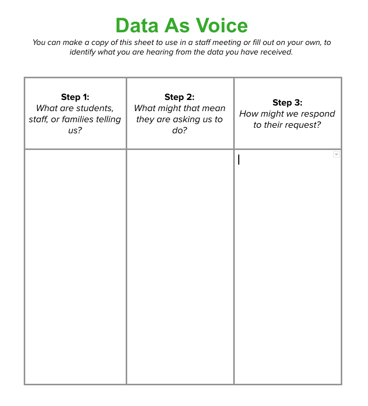 Data as Voice Worksheet