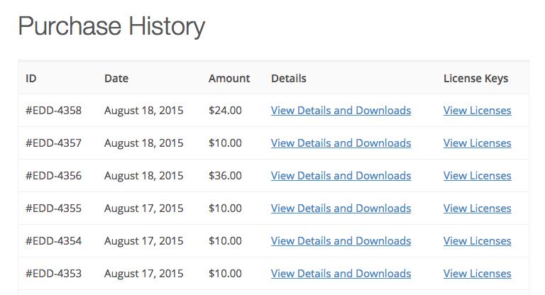 Software Licensing – Usage Instructions - Easy Digital Downloads