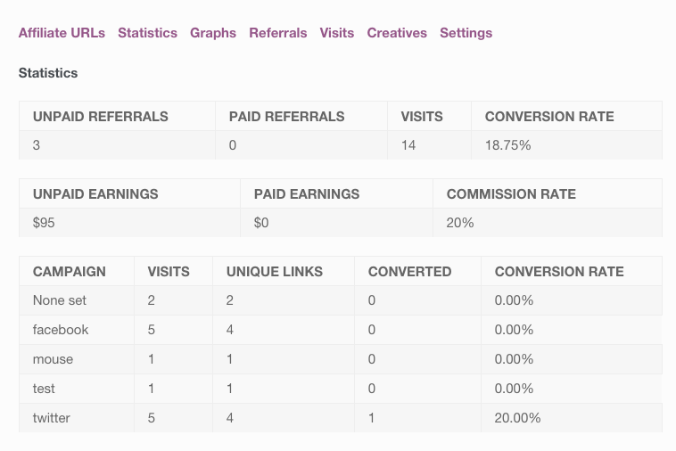 How to use affiliate referral URL campaign tracking