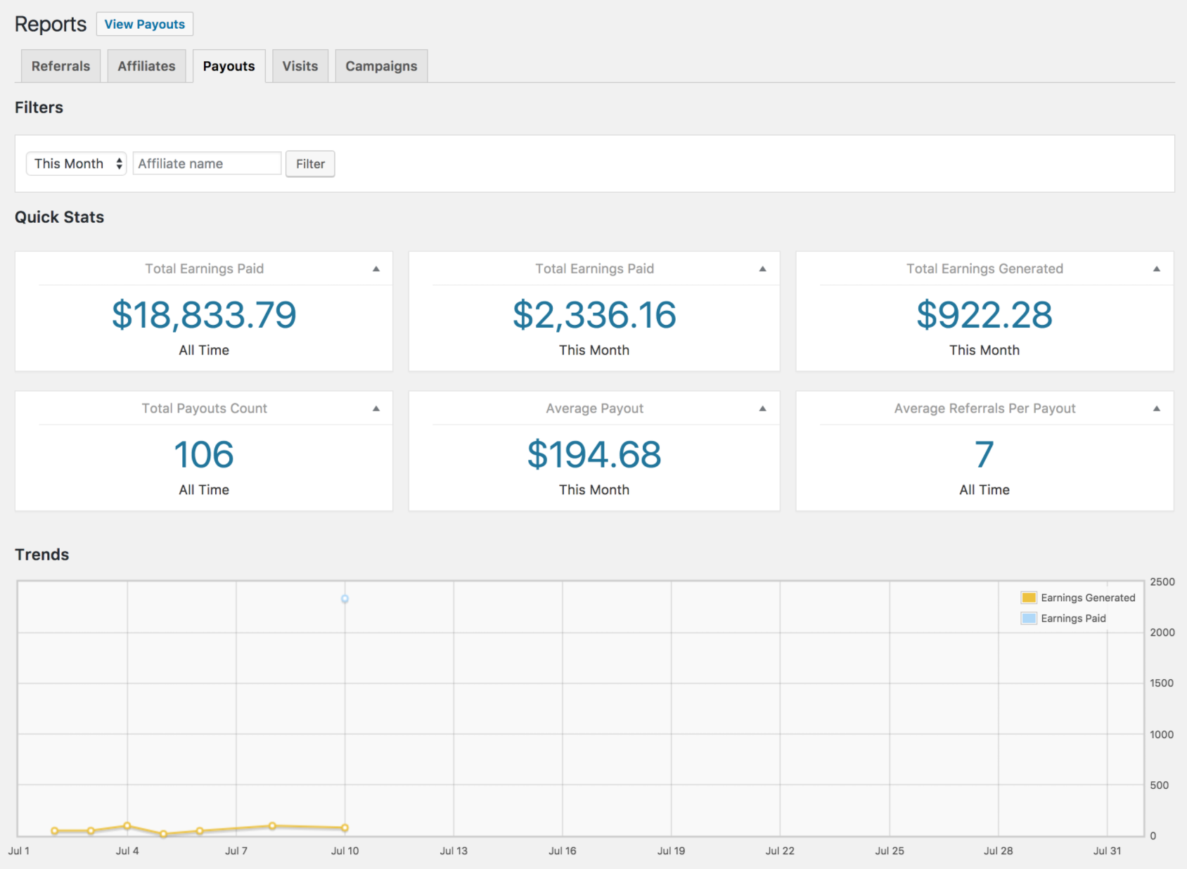 The Payouts tab in the Reports section of AffiliateWP.