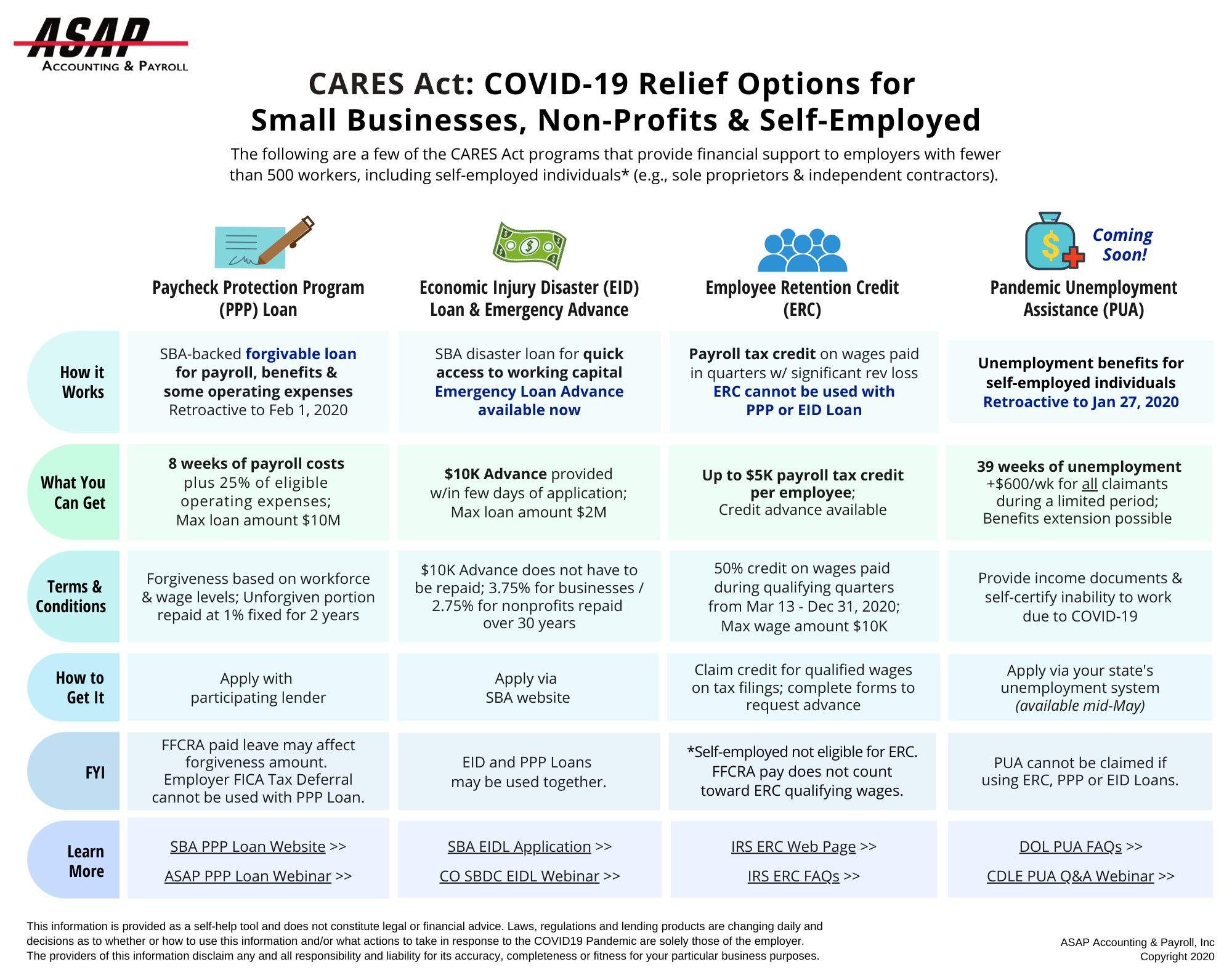 CARES Act Business Relief Options Comparison