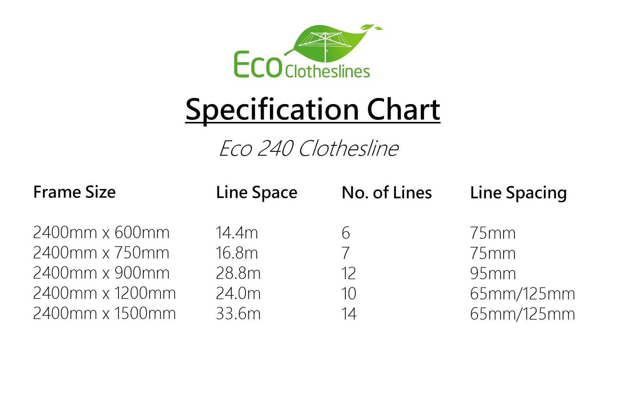 Eco 240 Clothesline Specification Chart