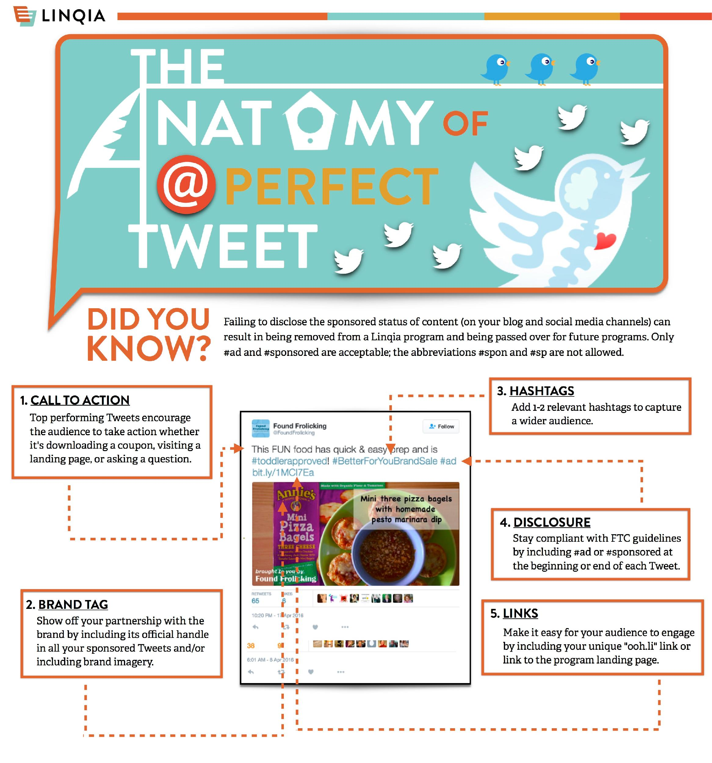 Infographic The Anatomy Of A Perfect Tweet Linqia Knowledge Base