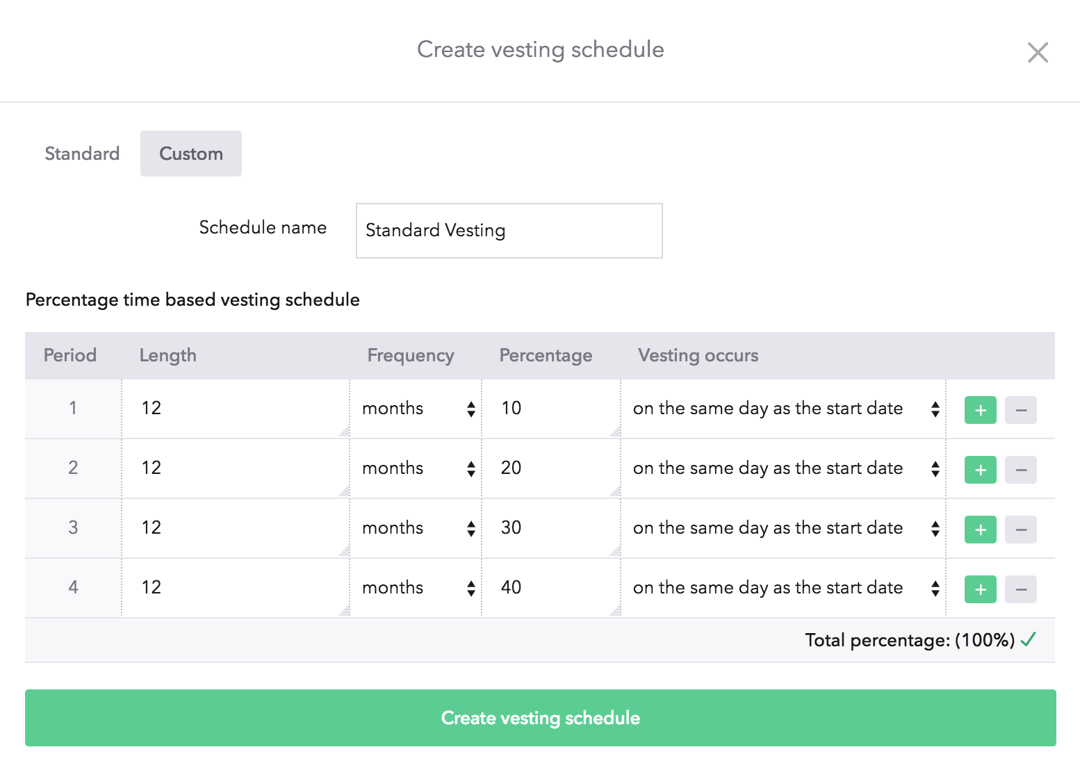 Create a vesting schedule carta help center for a custom vesting schedule template tranches can be added with various lengths frequency daysmonthsyears percentage must total to 100 yadclub Choice Image