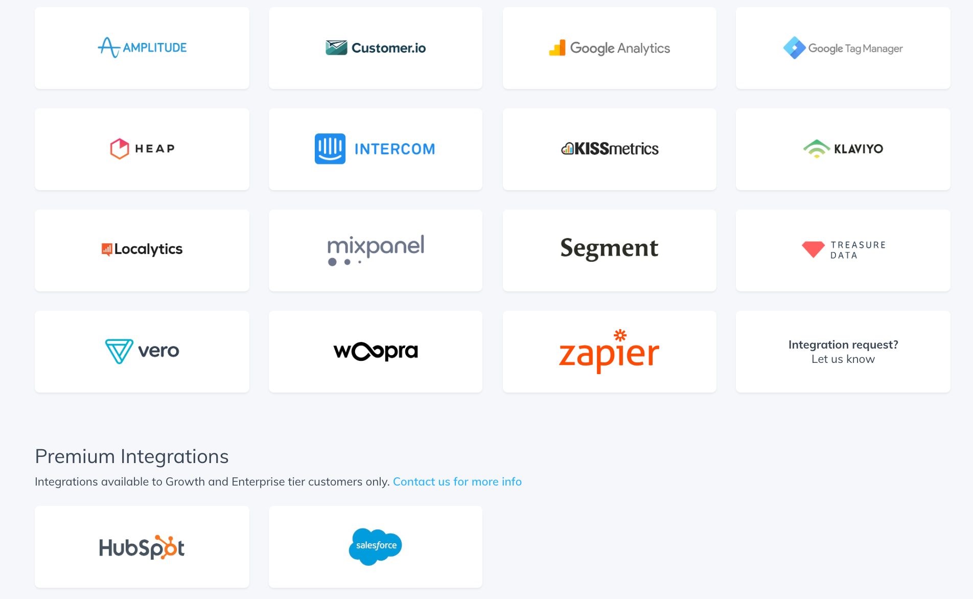 Integrations List