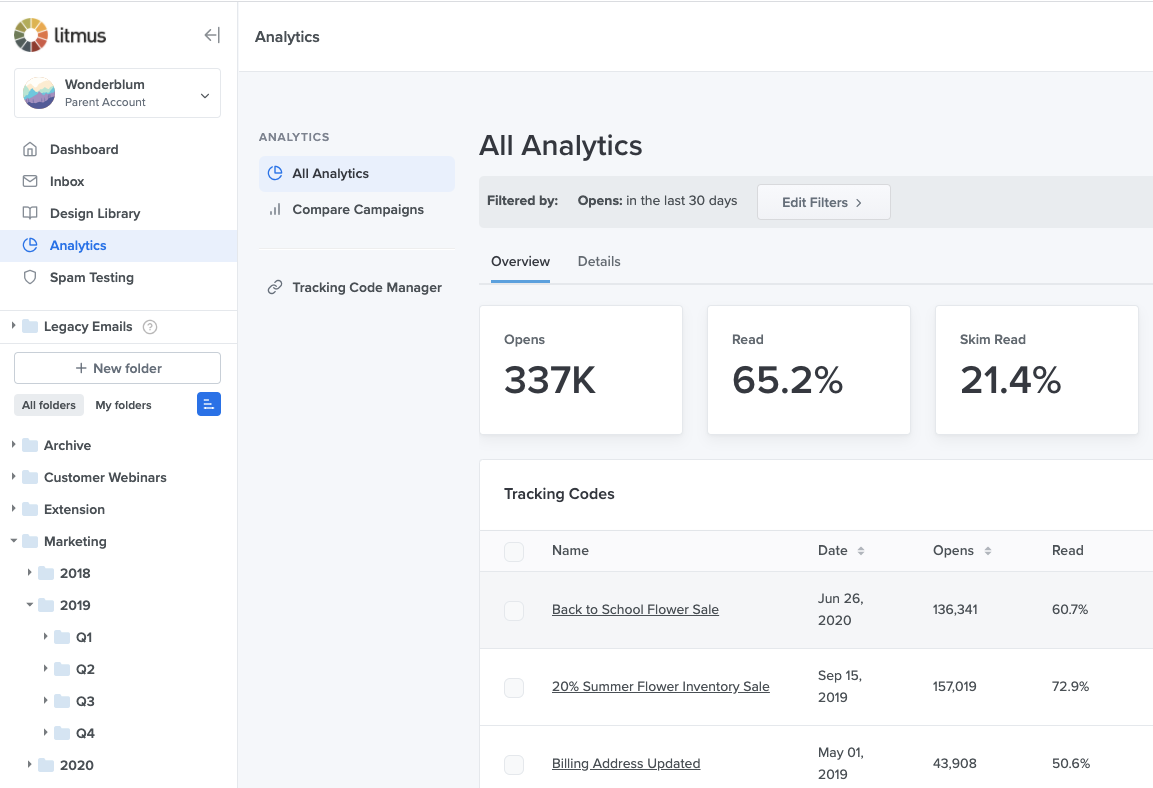 analytics section of Litmus app