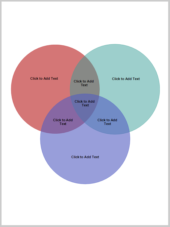 Venn Diagram Smartdraw Software Knowledge Base