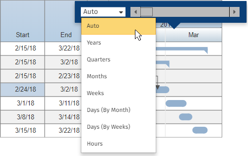 Gantt Charts Smartdraw Software Knowledge Base