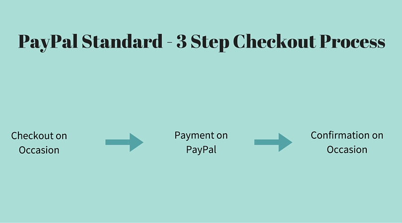 Choosing PayPal PayFlow Pro - Occasion Knowledge Base
