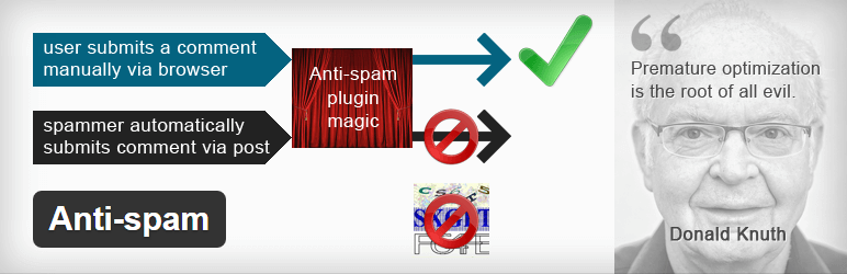 Anti-Spam for WordPress