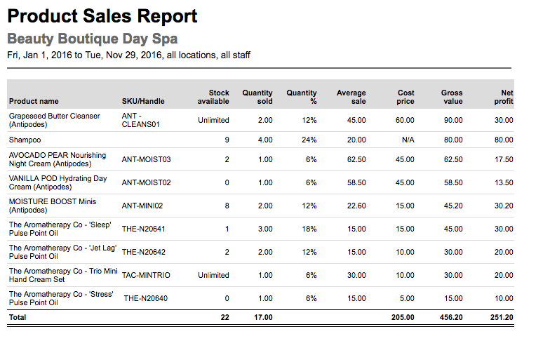 how to track product sales and performance timely help docs