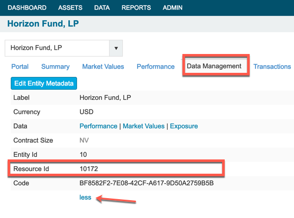 screenshot of the fund page in Solovis with the 'data management' tab and entity's resource id enclosed in a red box frame