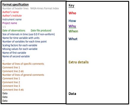 CRU data user guide - Centre for Environmental Analysis (CEDA