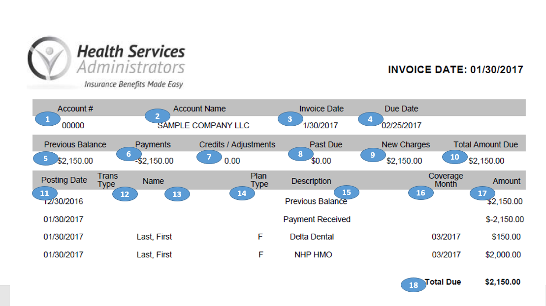 How Do I Read My Invoice Support - Invoice payment options
