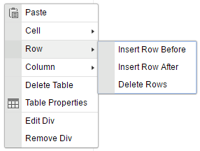 Edit Tables (CK Editor) - Fission CMS Knowledge Base