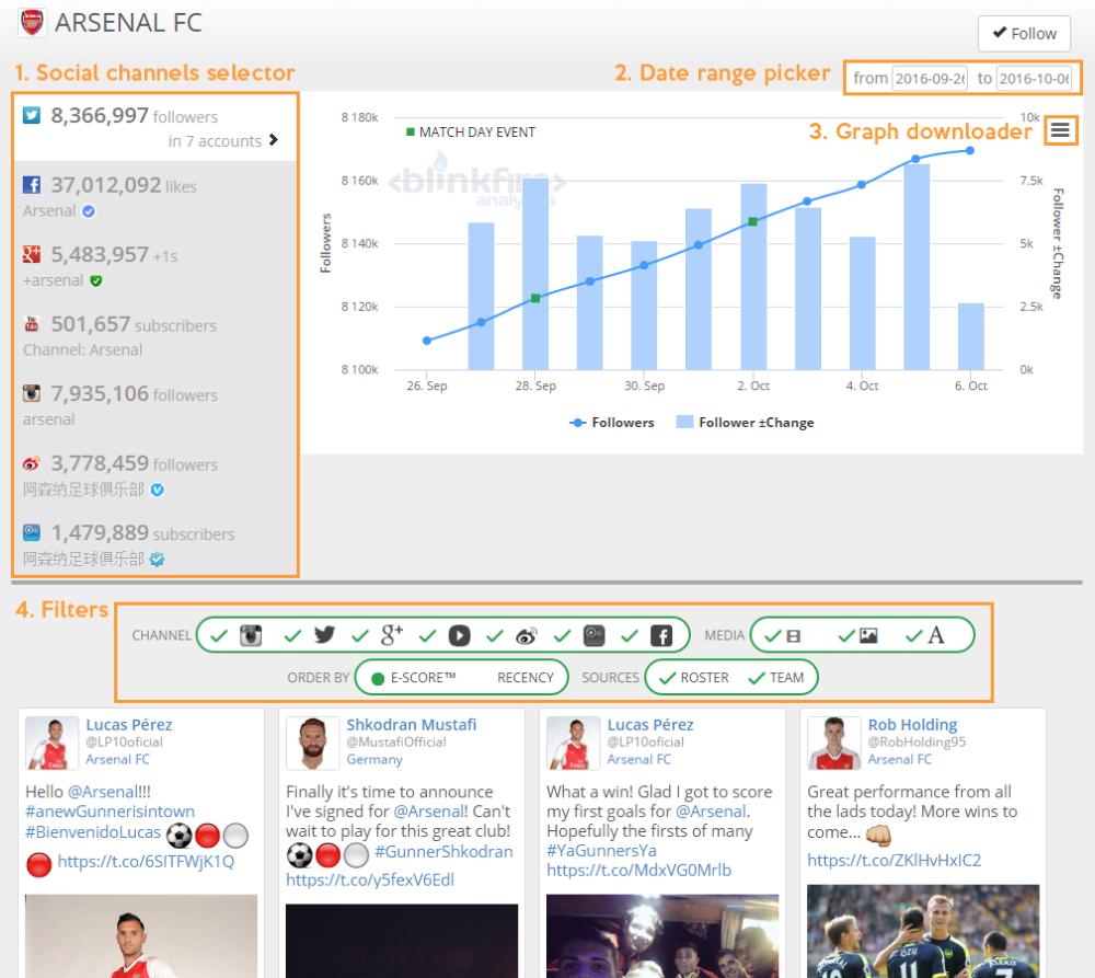 Main Dashboard - Blinkfire Analytics Knowledge Base