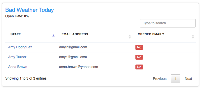 Sending Mass Emails To Staff Members - View who has opened the email