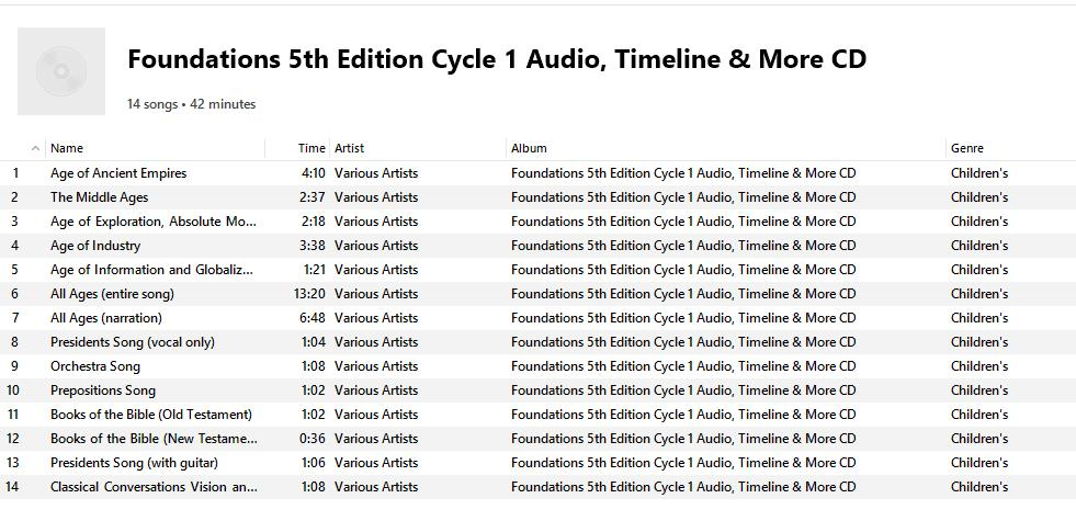 Audio Cd Track Names 5th Edition Classical Conversations Customer Help Site