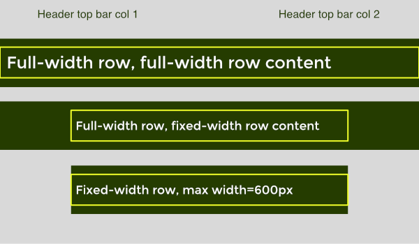 Full-width page layout