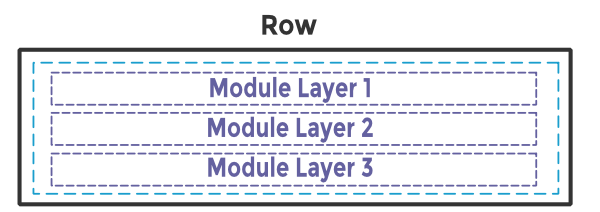 Column layouts overview - Beaver Builder Knowledge Base