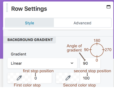 Color gradients for row and column backgrounds and overlays