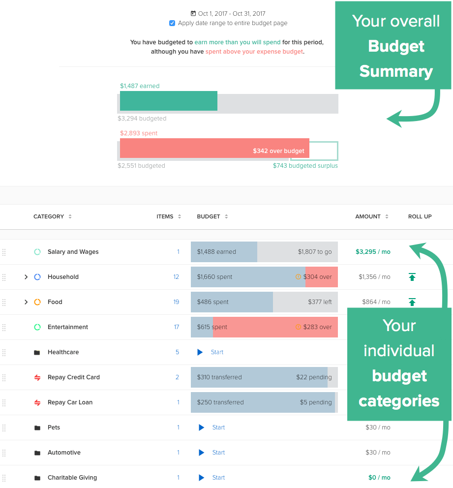 Useful things to know when moving from YNAB - PocketSmith
