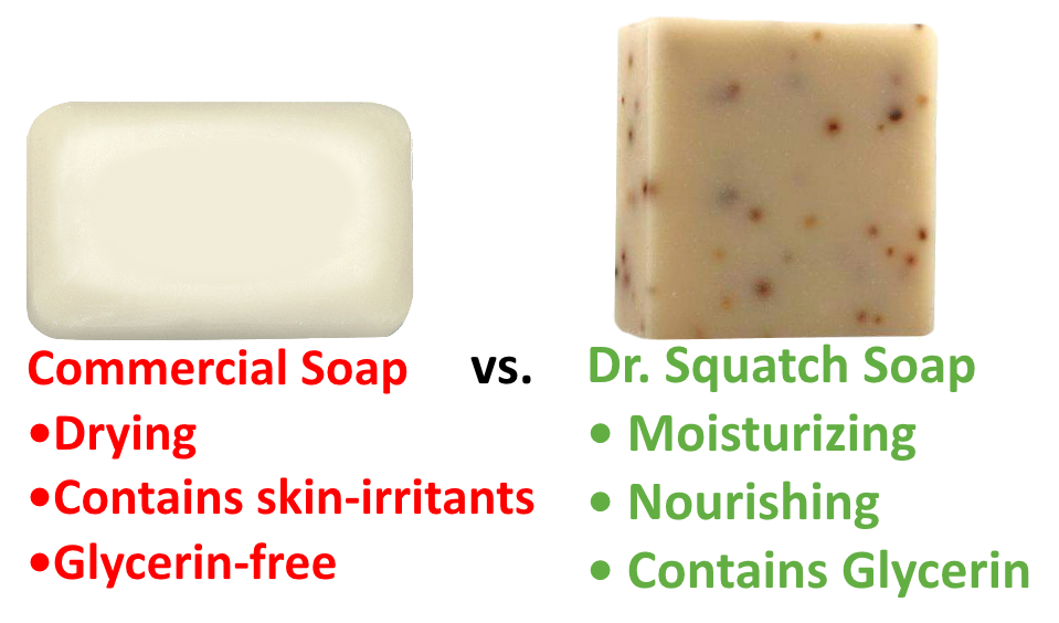 Product Inquiry - How is Dr  Squatch soap different from