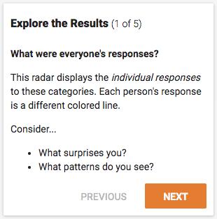 Running a Team Radar in Retrium - Retrium Support