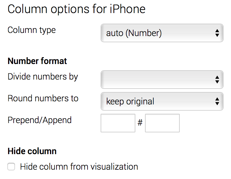 Customize column format: Transform, divide and round numbers