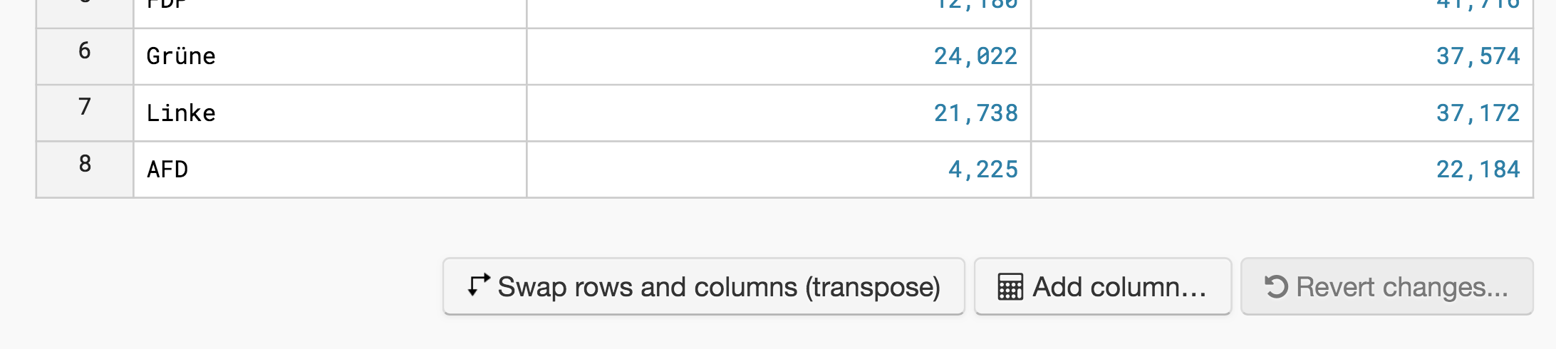 How to add new columns from existing data - Datawrapper