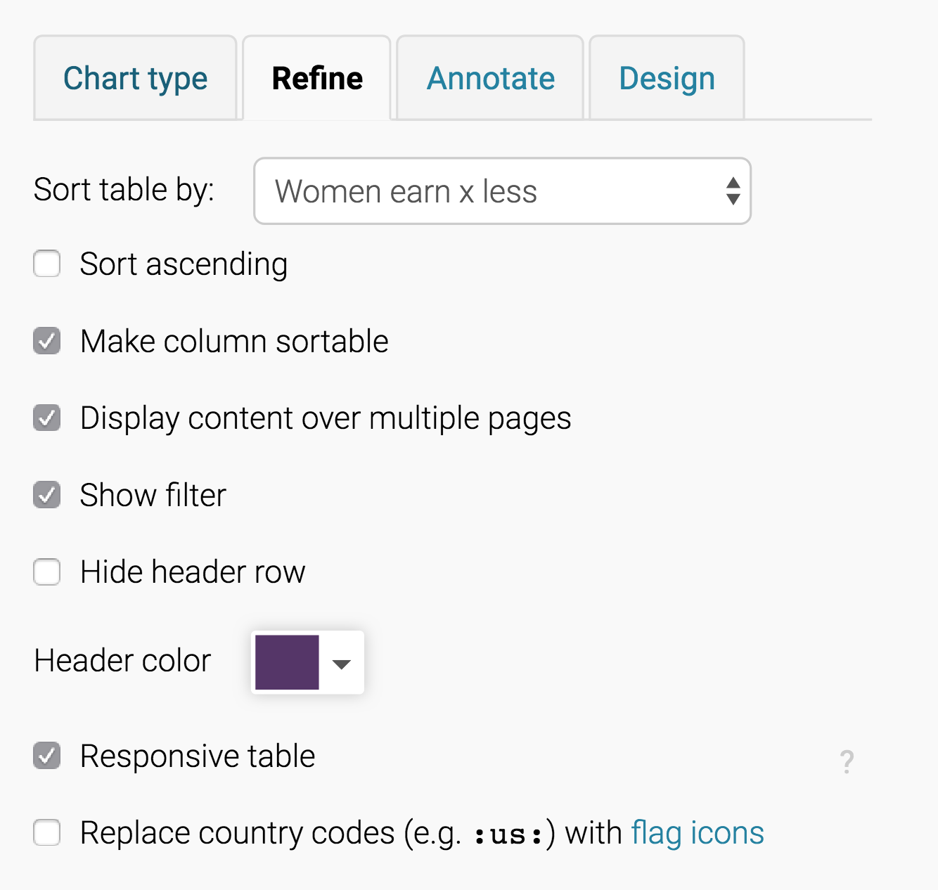 Customizing your long table (archived chart type) - Datawrapper Academy