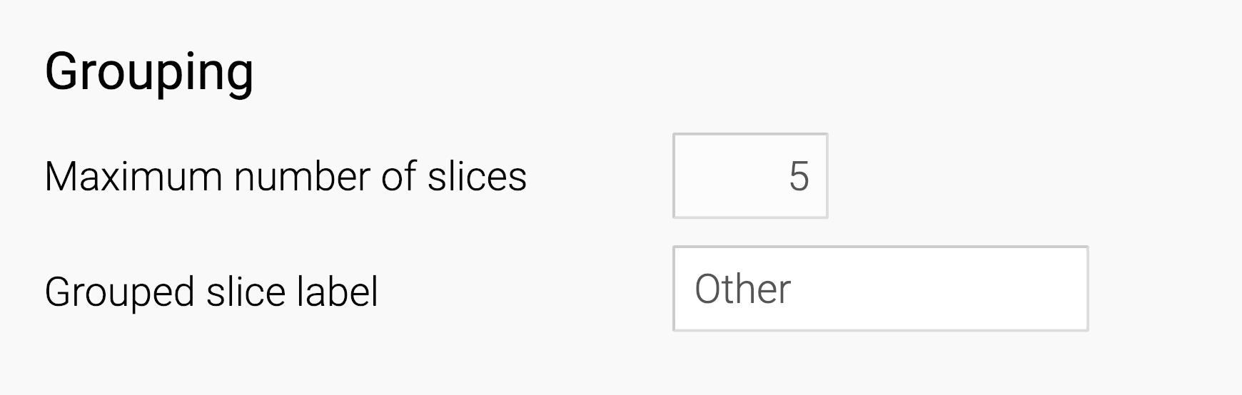 Customizing your donut chart - Datawrapper Academy