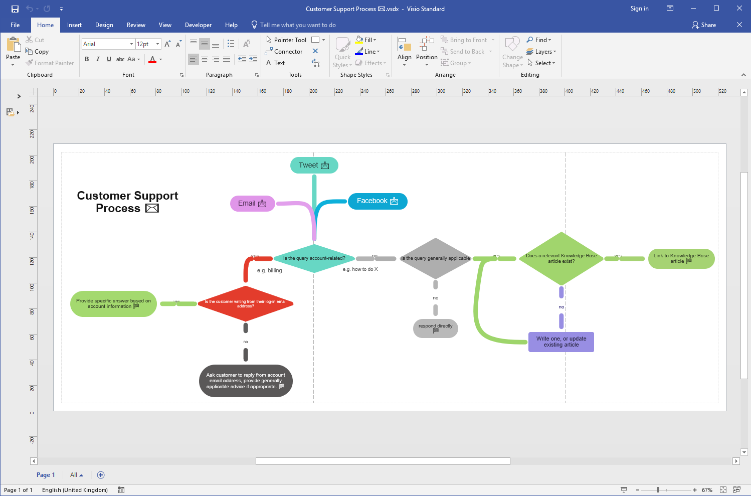 Export A Coggle Diagram For Microsoft Visio