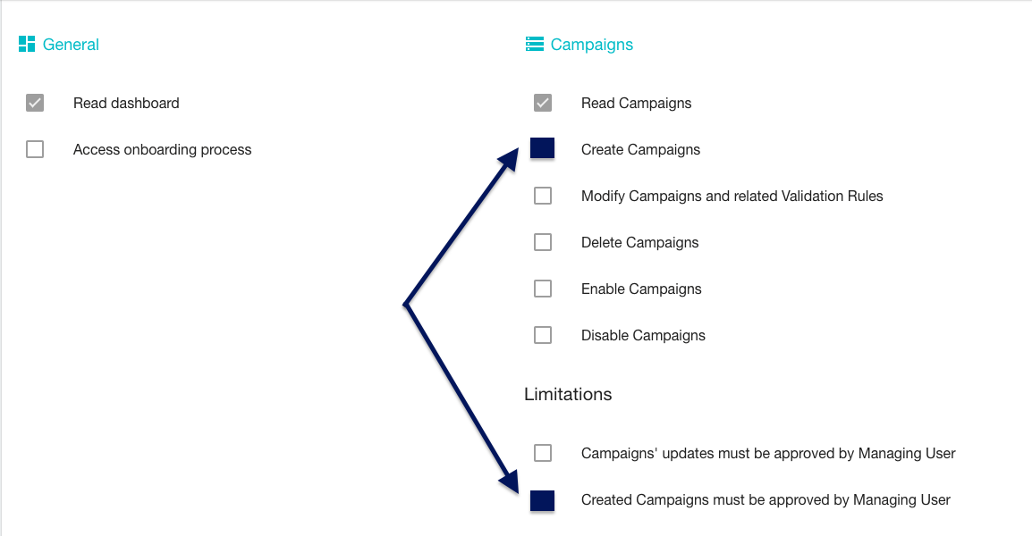 Campaign approved by Managing User