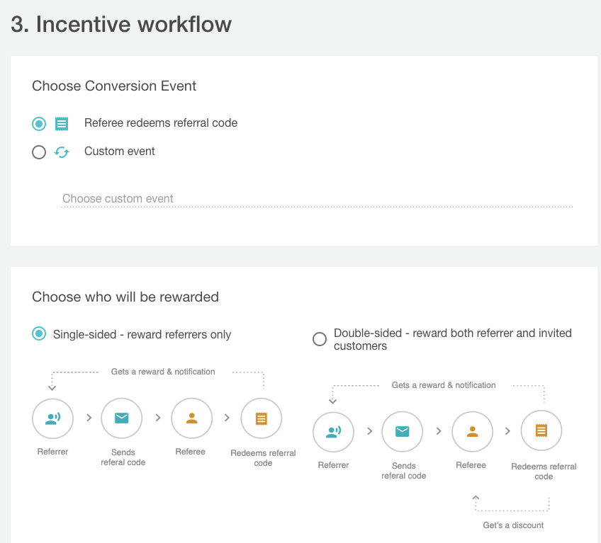 Incentive workflow