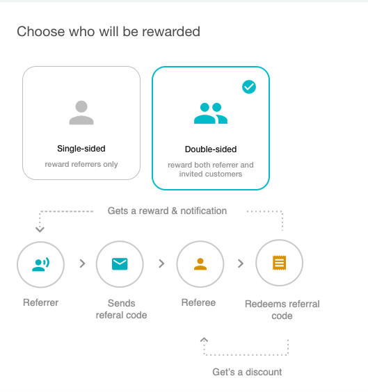 Type of referral program